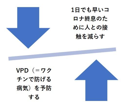 VPDcorona